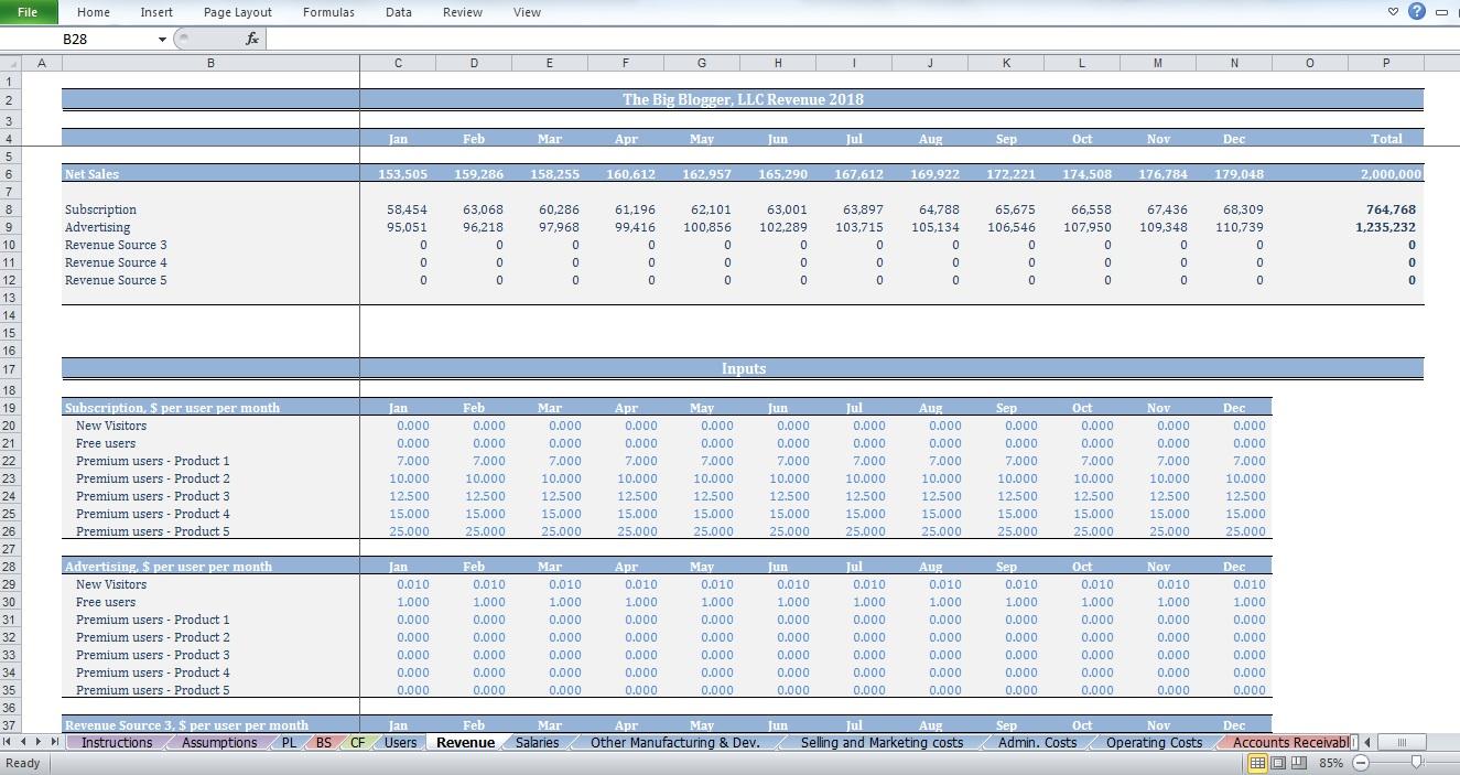 IT Startup Budget Template CFOTemplatescom - Startup budget template