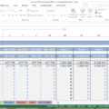 Business plan financials PL