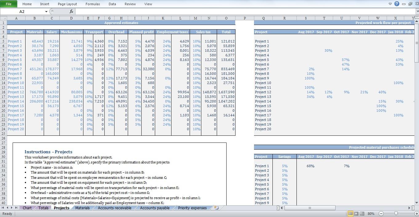 cash flow budget construction cfotemplates com