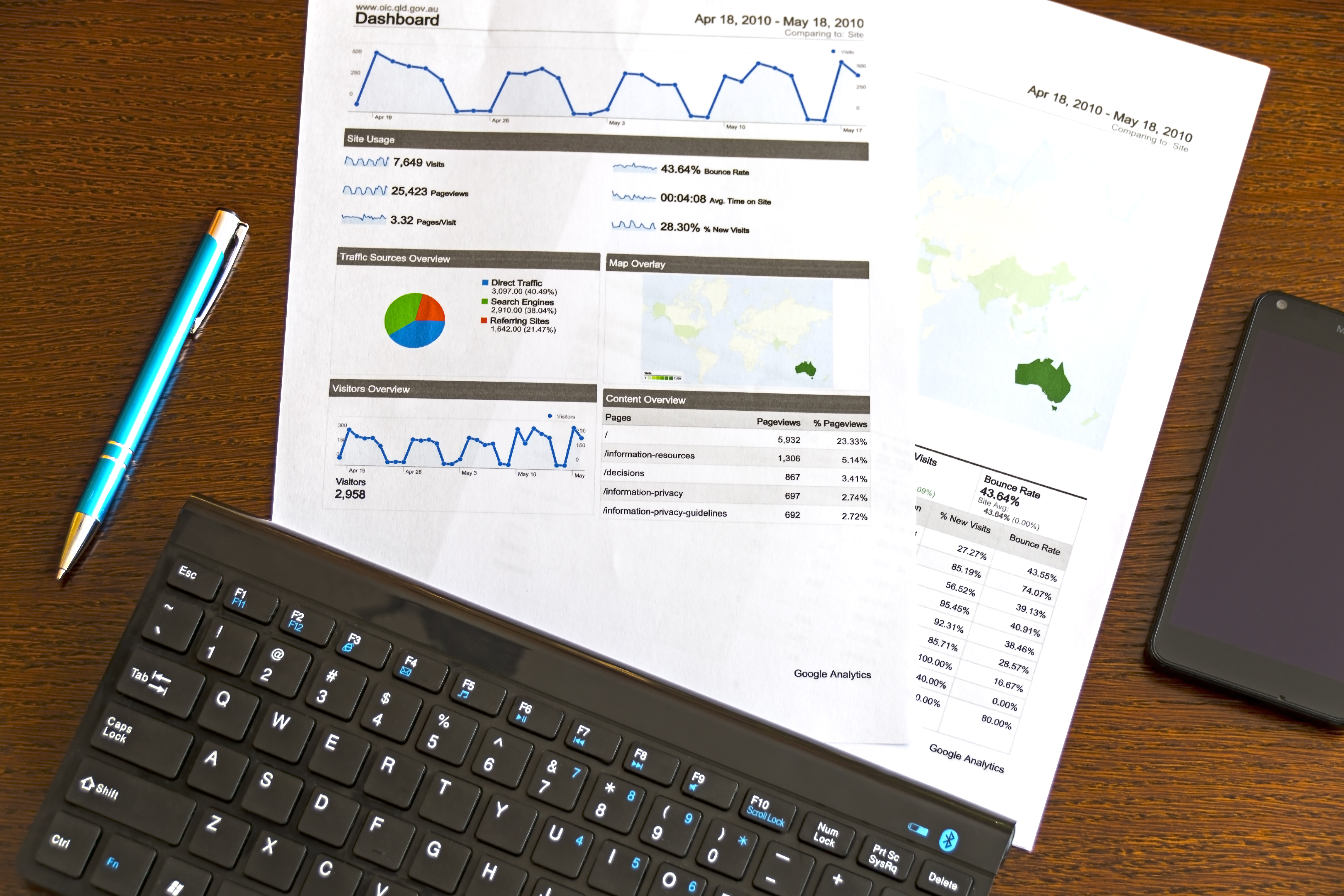 Financial Modeling Tips