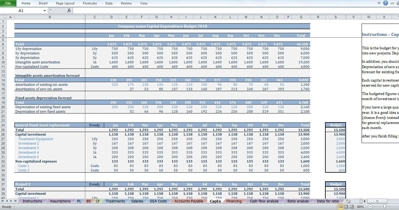 dental clinic budget template cfotemplates com