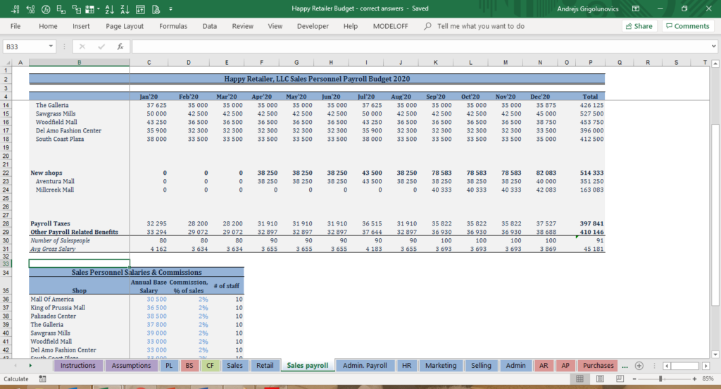 Financial Modeling Golden Rule: Payroll Projections