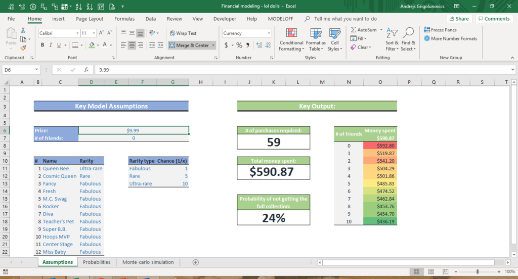 Financial Modeling Explained