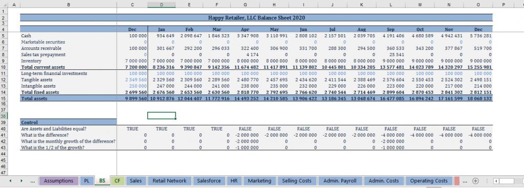 Balancing the 3-way financial model